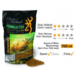 Method feeder krmivo Champions Method Formula Fish 1kg